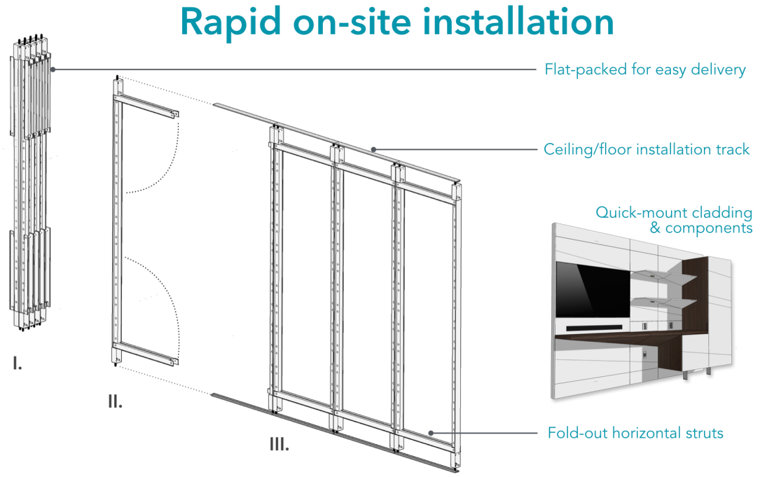 Wallabe rapid-onsite installation diagram